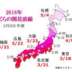 WCN さくらの開花予想2018 第4回